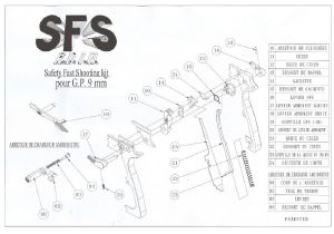 Kit SFS pour Pistolet Browning GP 35